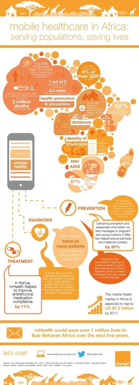 [infographic] mHealth in Africa | Trends in Retail Health Clinics  and telemedicine | Scoop.it