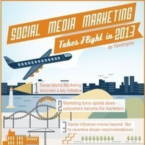 Social Media Marketing in 2013   Visual.ly   Technology News   Scoop.it