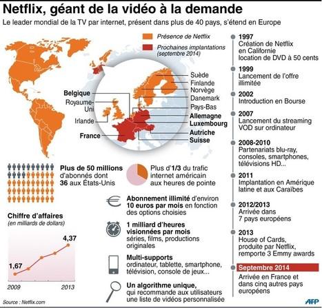 L'incroyable coup de force de Netflix et Kevin Spacey pour séduire l'Europe | Video_Box | Scoop.it