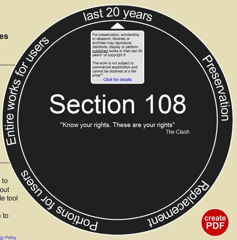 Section 108 Spinner | Copyright and Fair Use | Scoop.it