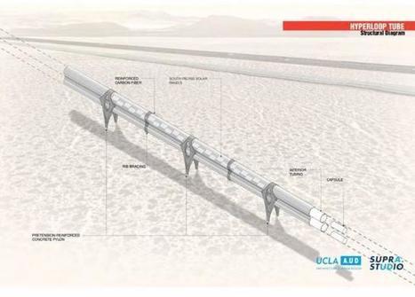Hyperloop : comment des étudiants espèrent donner vie au train supersonique   Le Web, ses évolutions et les NTIC vues par un avocat.   Scoop.it
