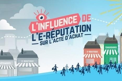 Les forums beaucoup plus consultés que les réseaux sociaux pour se forger une opinion avant d'acheter | Olivier P. | Scoop.it