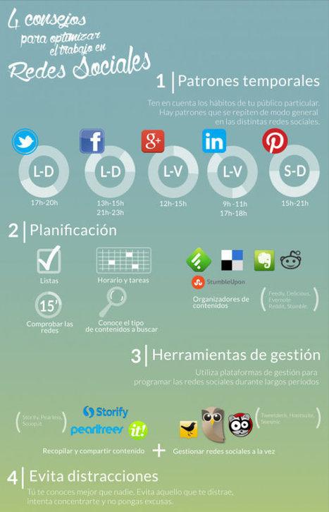 4 consejos para optimizar el trabajo en Redes Sociales   Social BlaBla   Social Media   Scoop.it