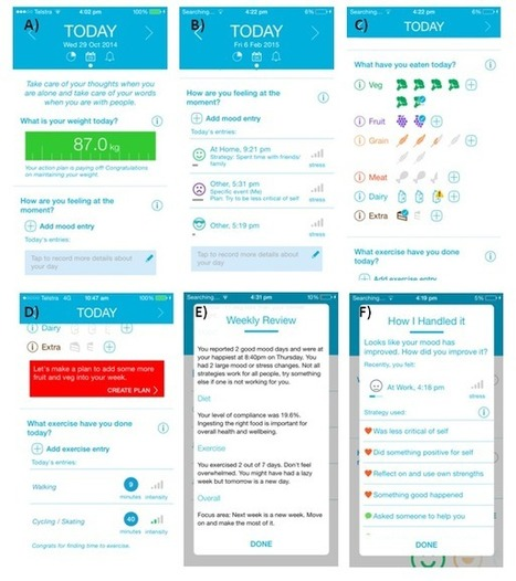 Combining Persuasive Technology With Behavioral Theory to Support Weight Maintenance Through a Mobile Phone App: Protocol for the MotiMate App   El pulso de la eSalud   Scoop.it