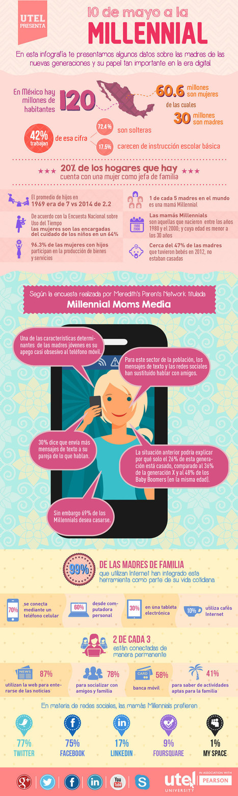 Madres millenial: cómo son #infografia #infographic   Information Technology & Social Media News   Scoop.it