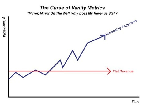 Why You Ought to Throw Away Your Vanity Metrics for These 5 Customer Metrics | Content Strategy |Brand Development |Organic SEO | Scoop.it