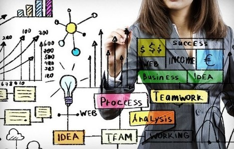 Is Your Business Plan Missing This Vital Ingredient? | Small Business & Business Financing Trends | Scoop.it