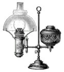 (EN) - Illustrated Glossary of Lamp Terms | The Lampworks | Glossarissimo! | Scoop.it