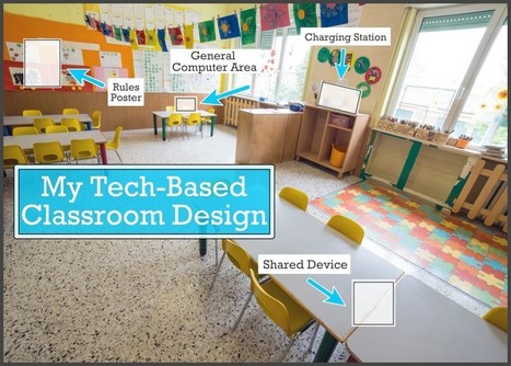 5 Classroom Design Tips for Effective Technology Use | Educational technology | Learn2Earn | Library learning spaces | Scoop.it