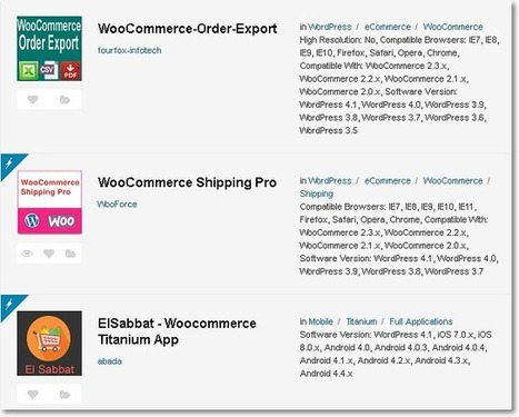 La Guía de los Principiantes Para WooCommerce: Introducción | Social Media | Scoop.it