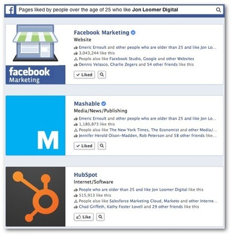 How to Use Facebook Graph Search to Learn About Your Fans | Google Plus and Social SEO | Scoop.it