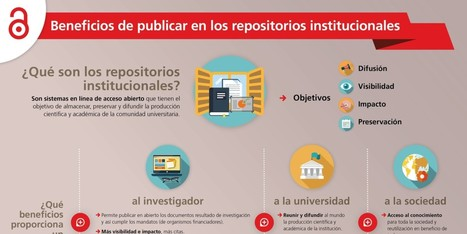 Beneficios de publicar en los repositorios institucionales | Organización y Futuro | Scoop.it