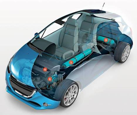 Car Powered by Compressed Air Motor | Tech and Facts | Tech and Facts | Scoop.it
