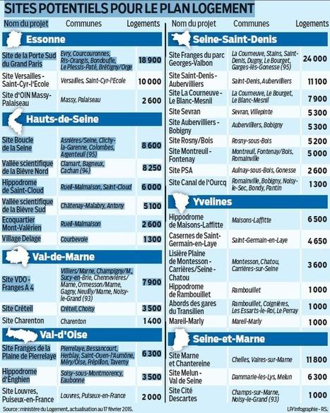 Grand Paris  : les 33 sites où l'Etat veut construire près de 200 000 logements | Le Grand Paris | Scoop.it