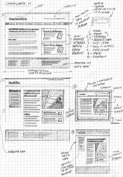 25 Examples of Wireframes and Mockups Sketches | inspirationfeed.com | Graphic and web design | Scoop.it