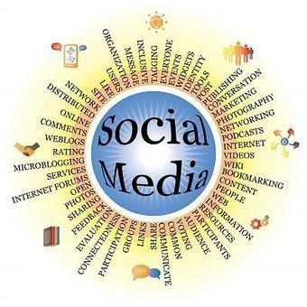 Las 40 herramientas gratis de socialmedia y community management que suelo usar | Social Media by MRC | Scoop.it