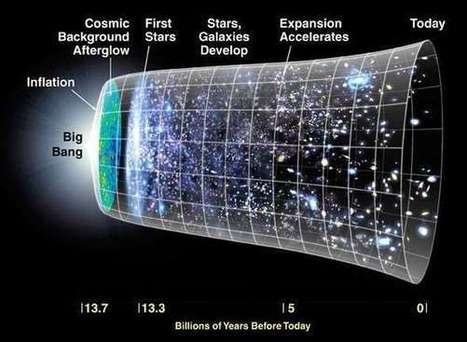 Is the universe ringing like a crystal glass? | Physics as we know it. | Scoop.it
