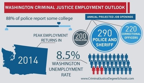 Washington Criminal Justice Schools – WA | Police Officer | Scoop.it