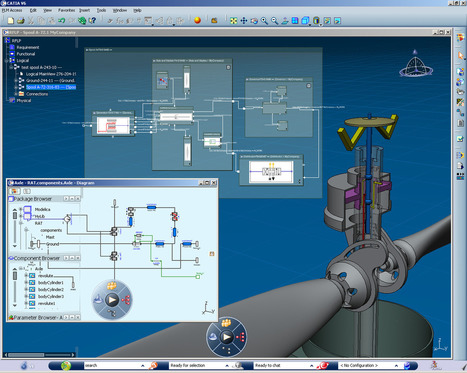 Systems Engineering and PLM: What is the Position of Dassault Systèmes? | CATIA V6 | Scoop.it
