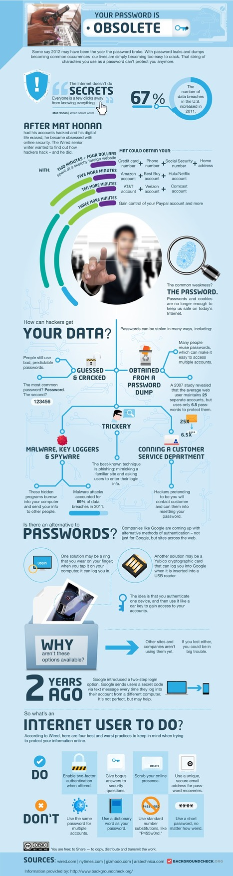 Passwords, Security and the Future of Authentication [#Infographic] | Education & Numérique | Scoop.it