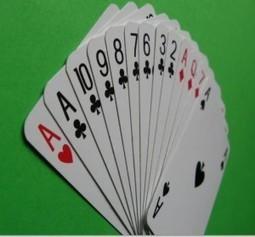 How To Play Bridge | Learn Acol Bridge | Scoop.it