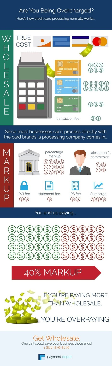 Are you being overcharged with Credit Card Processing? | All Infographics | Scoop.it