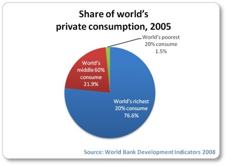 Consumption and Consumerism — Global Issues | Geography | Scoop.it