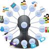 Entornos personales de aprendizaje - PLE
