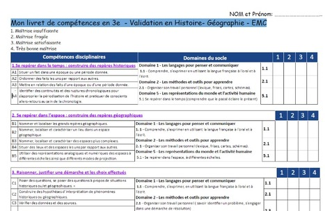 Validation des compétences en Histoire, Géographie et EMC | HG Sempai | Scoop.it