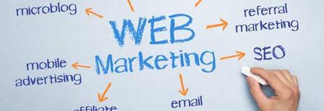 Le marketing automatisé pour les TPE/PME ? Possible et recommandé ! | Institut de l'Inbound Marketing | Scoop.it