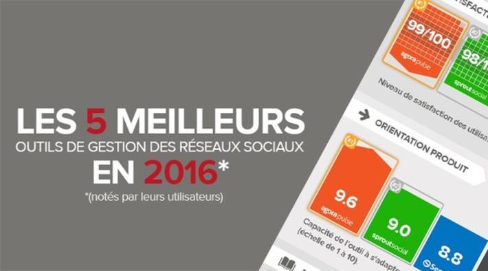 Le top 5 des outils pour gérer nos réseaux sociaux | TIC et TICE mais... en français | Scoop.it