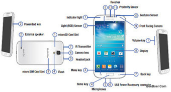 Samsung Galaxy S4 (I9505) Review | Review of Android Gadget | Scoop.it