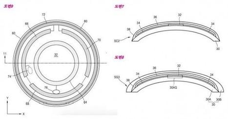 Samsung arbeitet an Kontaktlinse mit eingebauter Kamera - Androidmag | weekly innovations | Scoop.it