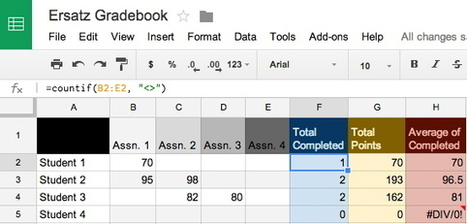 How To Get an Item Count in Google Sheets::THE Journal::by David Nagle | Into the Driver's Seat | Scoop.it