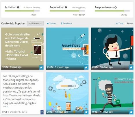Estrategia de Social Media para atraer visitas que conviertan [Presentación + Vídeo Tutorial] | El Mundo del Diseño Gráfico | Scoop.it