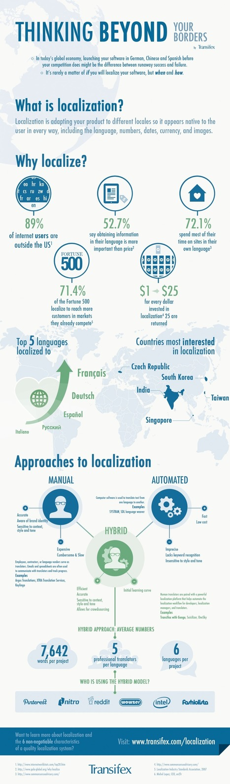 Thinking Beyond Your Borders #localization #infographics | Internationalization and Localization | Scoop.it