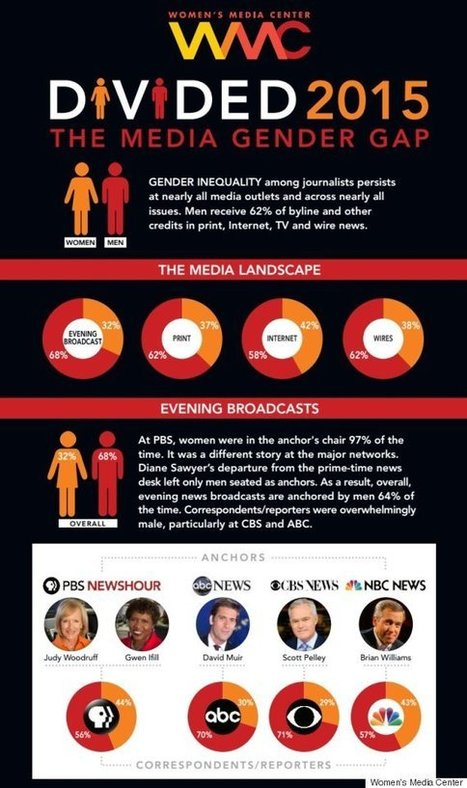 The Media's Gender Problem Still Looks Awful | emerging learning | Scoop.it