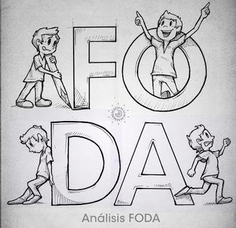 Como Elaborar un Análisis FODA | DAFO - SWOT | Beneficios, Análisis, Desarrollo y Estrategias | A New Society, a new education! | Scoop.it