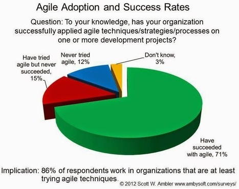 Adopting Agile Practices and Distributed Development ~ Enterprise Mobility Business & Data Solutions | KloudData Perfect Enterprise Mobility Solution | Scoop.it
