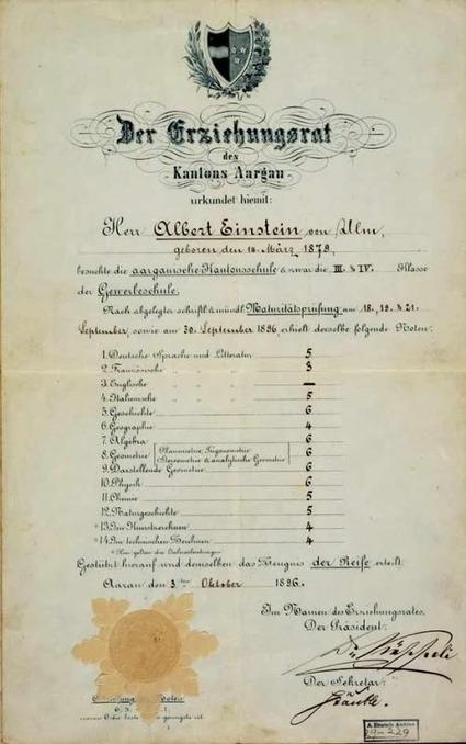 Experientia docet: Einstein y...su educación formal. | GUSTOKO ARTIKULUAK | Scoop.it