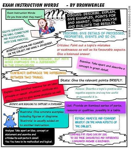 Exam Instruction Words | Revolutions | Scoop.it