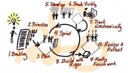 Common Agile Practice isn't for Startups - Jeff Patton & Associates | Be Agile, Be Human | Scoop.it