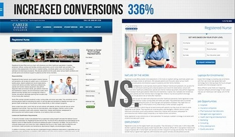 How A Single A/B Test Increased Conversions by 336% [Case Study] | How to Promote | Scoop.it