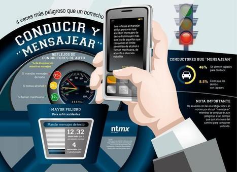 Conduciendo no uses el móvil #infografia #infographic | Las TIC y la Educación | Scoop.it