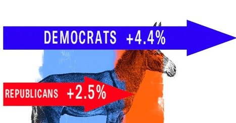 Economists Agree: Democratic Presidents are Better at Making Us Rich. 8 Reasons Why. - Evonomics | Advocating a Wealth Threshold | Scoop.it
