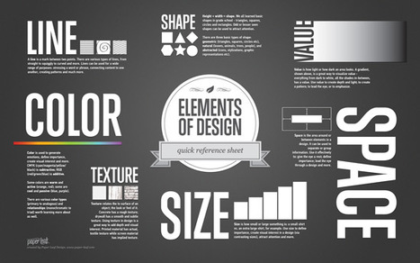 Elements of Design Quick Reference Sheet | Paper Leaf Design | Edmonton Web Design + Graphic Design | The Secret to Creativity is... | Scoop.it