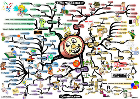 How to Use a Mind Map to Organize Your Life | Teaching Creative Writing | Scoop.it