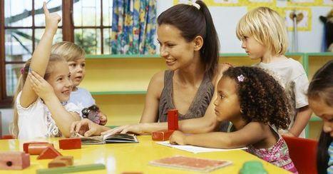 Cours d'ANGLAIS pour ENFANTS de 3 à 6 ans | Lingua First | Scoop.it