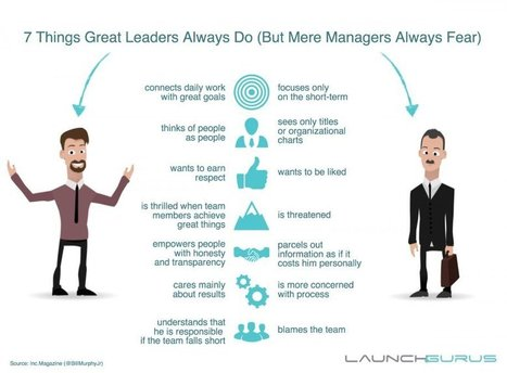 Inspirational #Leaders vs Micro Managers - #Success | Management | Scoop.it