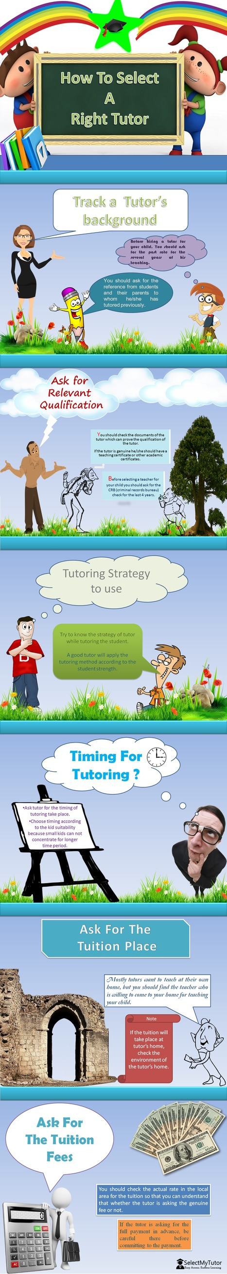 How To Select A Right Tutor | SelectMyTutor | Scoop.it